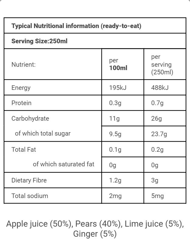 SA Nutritional APLG