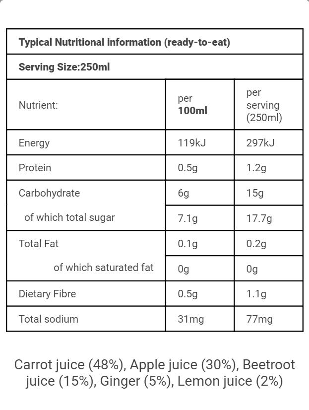SA Nutritional CABLG250