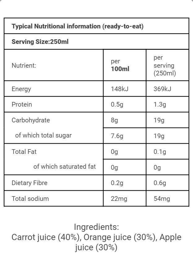 SA Nutritional CAO